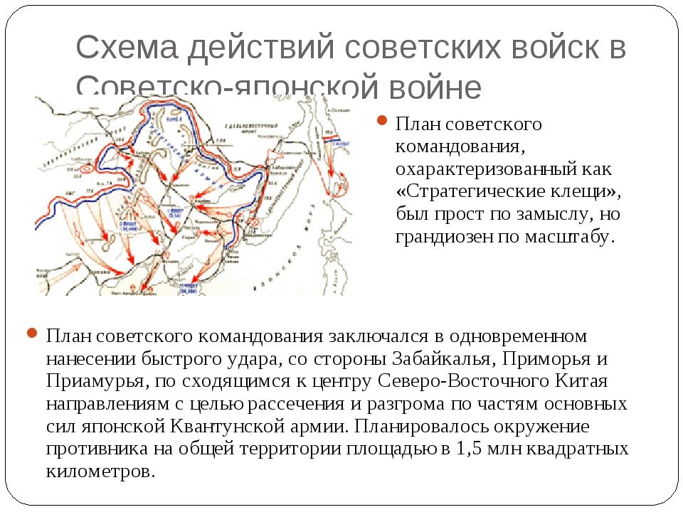 Схема действий советских войск в Советско-японской войне План советского кома...