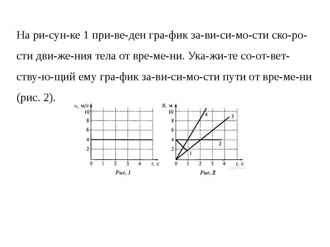 На рисунке 1 приведен график зависимости скорости движения тела...