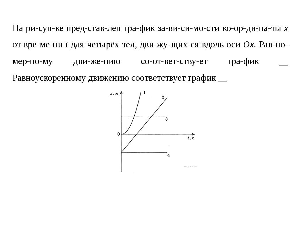 На рисунке представлен график зависимости координаты x от време...