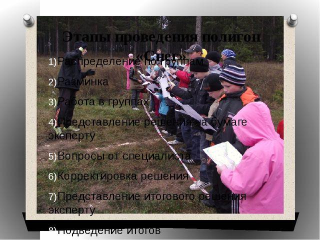 Этапы проведения полигон «Снег» Распределение по группам Разминка Работа в гр...
