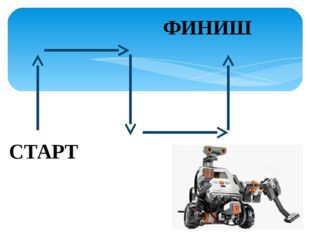 СТАРТ ФИНИШ