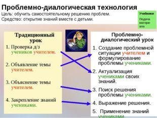 * Традиционный урок 1. Проверка д/з учеников учителем. 2. Объявление темы учи