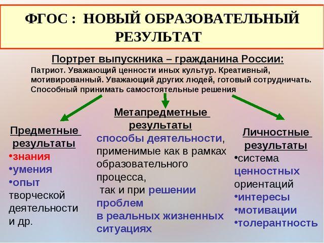 Предметные результаты знания умения опыт творческой деятельности и др. Метапр...