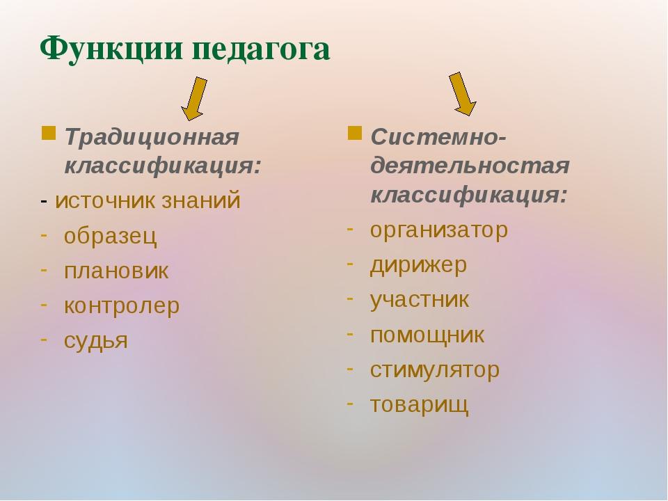 Функции педагога Традиционная классификация: - источник знаний образец планов...