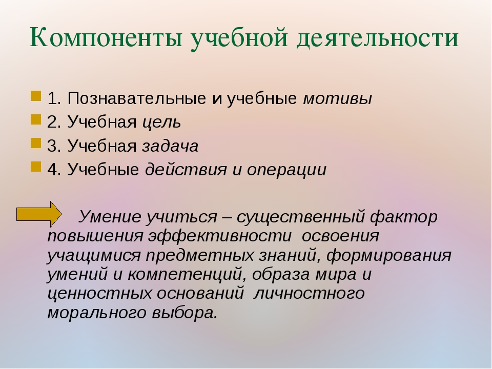 Компоненты учебной деятельности 1. Познавательные и учебные мотивы 2. Учебная...