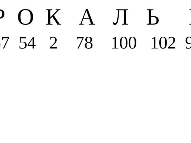 Р О К А Л Ь Б 67 54 2 78 100 102 96