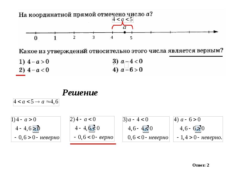 3 2 2 5 4 Решение Ответ: 2