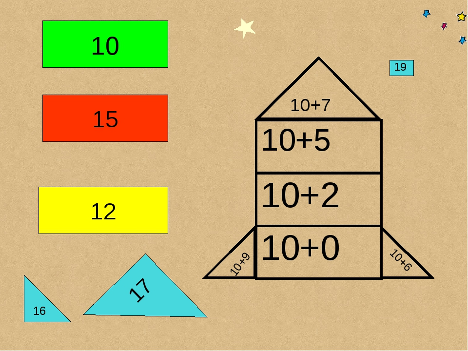 10+9 10+6 10+7 19 10 15 12 16 17 10+5 10+2 10+0