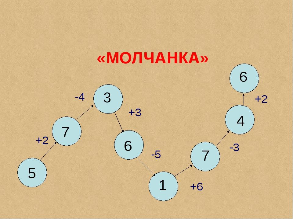 «МОЛЧАНКА» 5 +2 -4 +3 -5 +6 -3 +2 7 3 6 1 7 4 6
