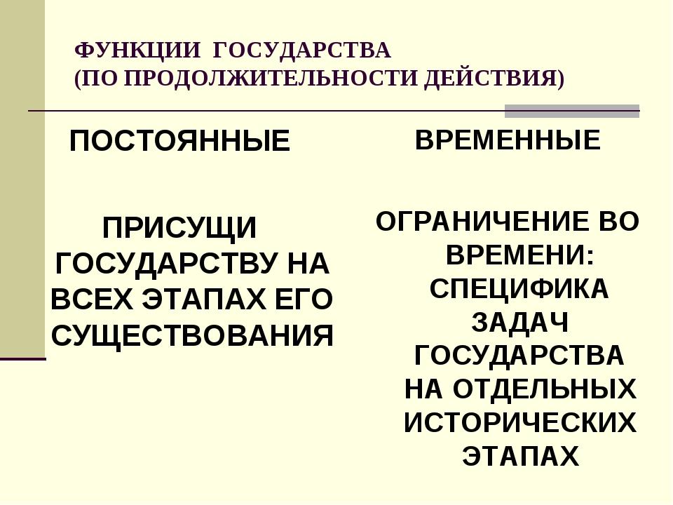 ФУНКЦИИ ГОСУДАРСТВА (ПО ПРОДОЛЖИТЕЛЬНОСТИ ДЕЙСТВИЯ) ПОСТОЯННЫЕ ПРИСУЩИ ГОСУДА...