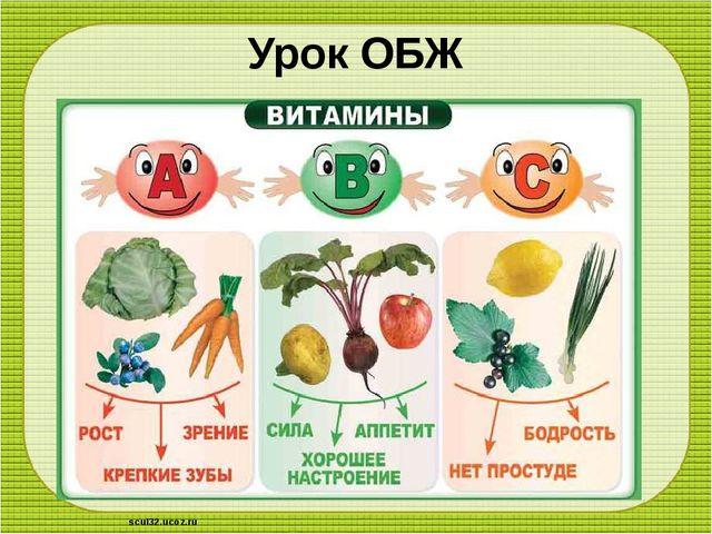 Урок ОБЖ scul32.ucoz.ru