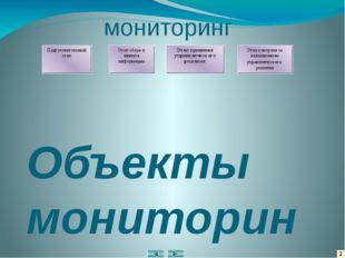 2 мониторинг Объекты мониторинга: Анализ здоровья и здорового образа жизни Ан