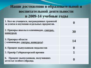 Наши достижения в образовательной и воспитательной деятельности в 2009-14 уче