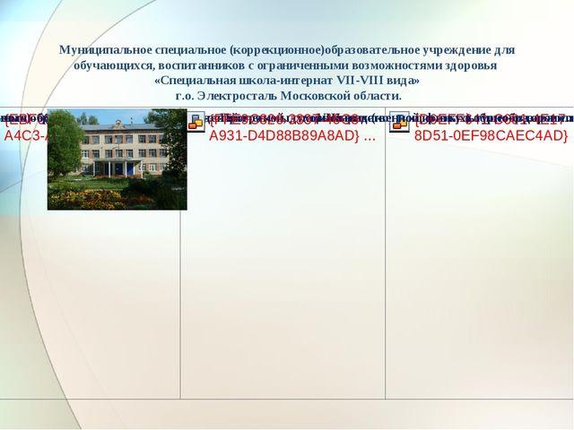 Муниципальное специальное (коррекционное)образовательное учреждение для обуч...