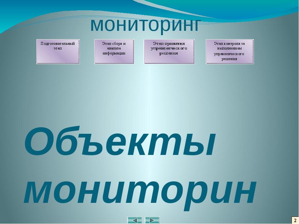 2 мониторинг Объекты мониторинга: Анализ здоровья и здорового образа жизни Ан...