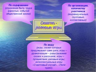 По организации, количеству участников (индивидуальные, групповые, коллективны