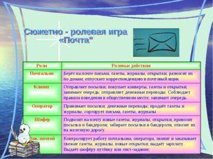 Роли Ролевые действия Почтальон Берёт на почте письма, газеты, журналы, отк