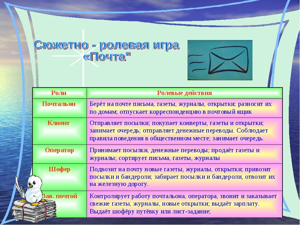 Роли Ролевые действия Почтальон Берёт на почте письма, газеты, журналы, отк...