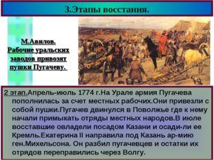 3.Этапы восстания. 2 этап.Апрель-июль 1774 г.На Урале армия Пугачева пополнил