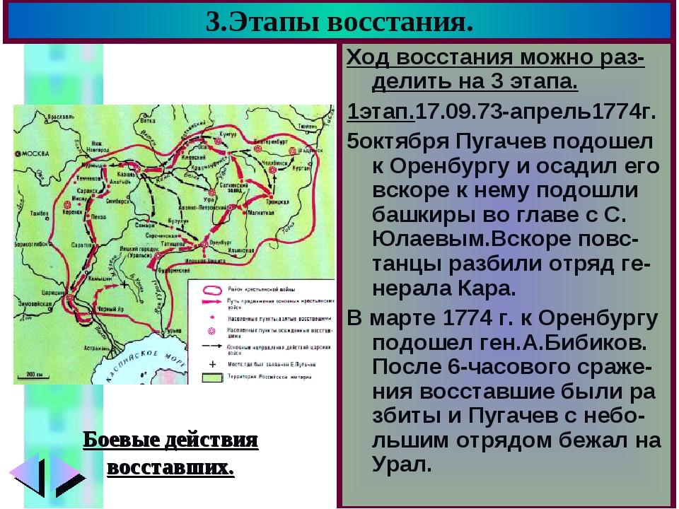 3.Этапы восстания. Ход восстания можно раз-делить на 3 этапа. 1этап.17.09.73-...