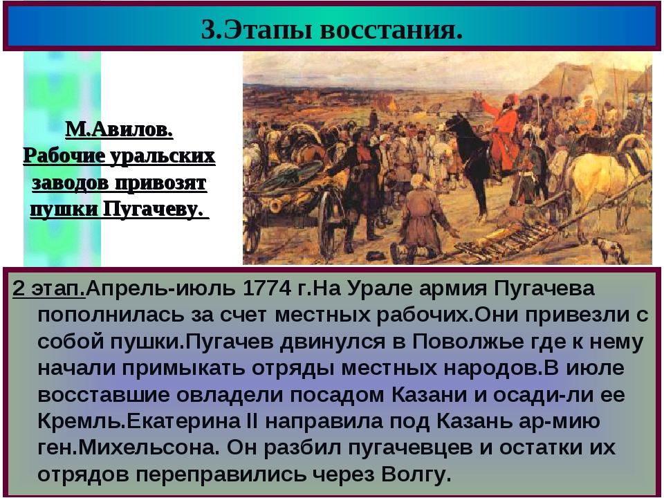 3.Этапы восстания. 2 этап.Апрель-июль 1774 г.На Урале армия Пугачева пополнил...
