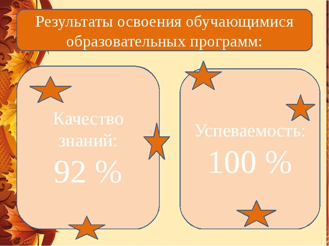 Результаты освоения обучающимися образовательных программ: Качество знаний:...