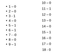 10 – 0 11 – 1 12 – 0 13 – 0 14 – 0 15 – 1 16 – 0 17 – 0 18 - 0 1 – 0 2 – 0 3