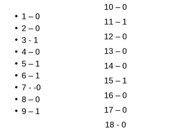 10 – 0 11 – 1 12 – 0 13 – 0 14 – 0 15 – 1 16 – 0 17 – 0 18 - 0 1 – 0 2 – 0 3...
