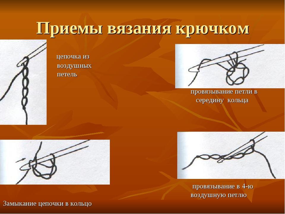 Приемы вязания крючком цепочка из воздушных петель провязывание петли в серед...