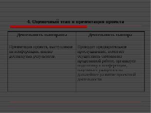 4. Оценочный этап и презентация проекта