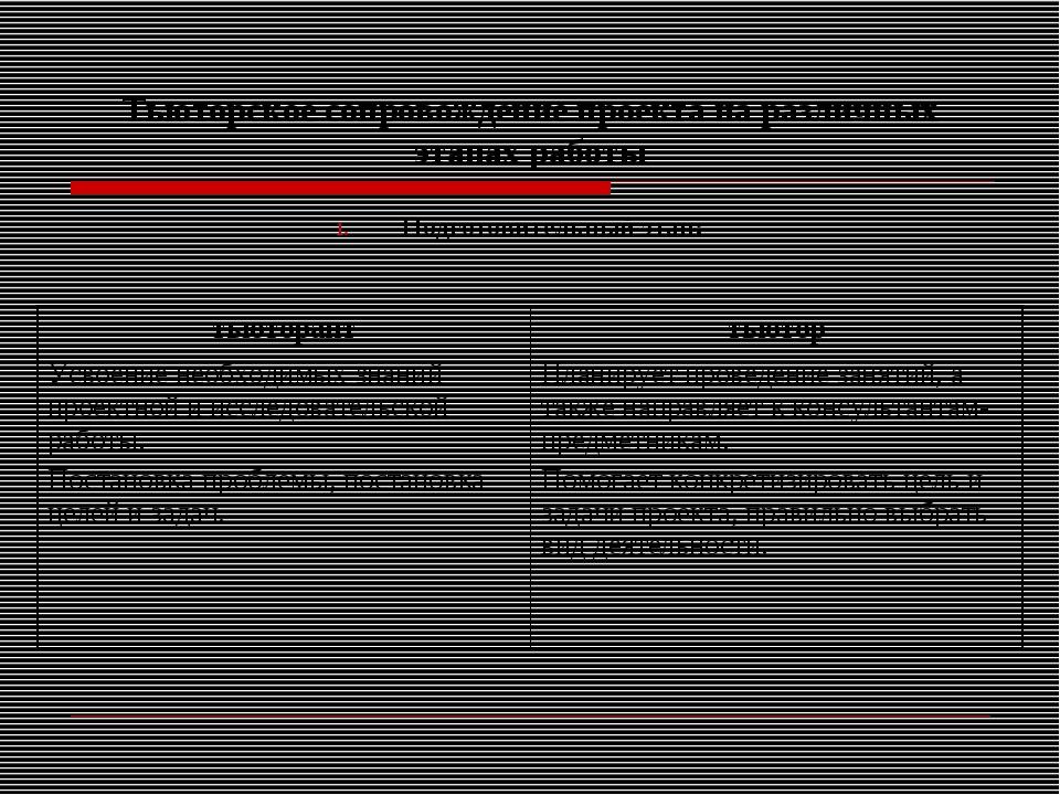 Тьюторское сопровождение проекта на различных этапах работы Подготовительный...