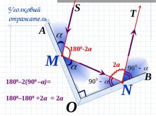 М О N A S T B Уголковый отражатель 1800-2a 1800–2(900 –a)= 1800–1800 +2a = 2a