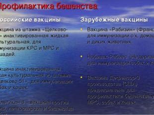 Профилактика бешенства Российские вакцины Вакцина из штамма «Щелково-51» инак