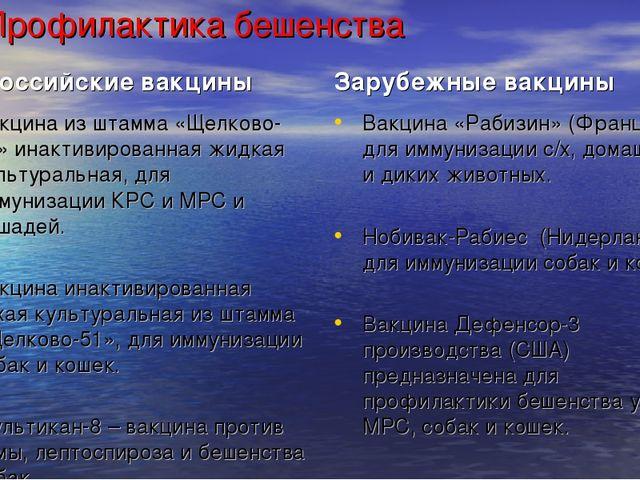 Профилактика бешенства Российские вакцины Вакцина из штамма «Щелково-51» инак...