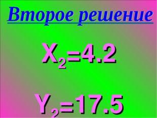 X2=4.2 Y2=17.5