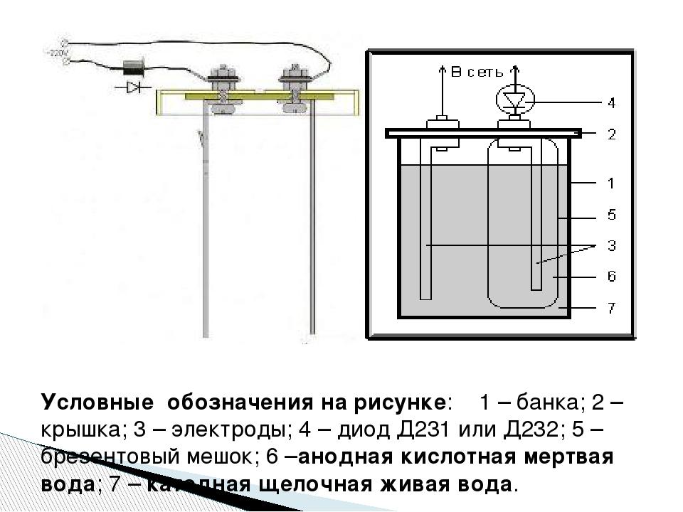 Условные обозначения на рисунке: 1 – банка; 2 – крышка; 3 – электроды; 4 – д...