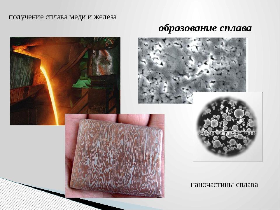 образование сплава получение сплава меди и железа наночастицы сплава