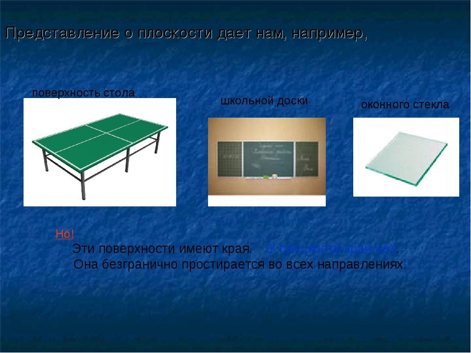 Представление о плоскости дает нам, например, поверхность стола школьной доск...