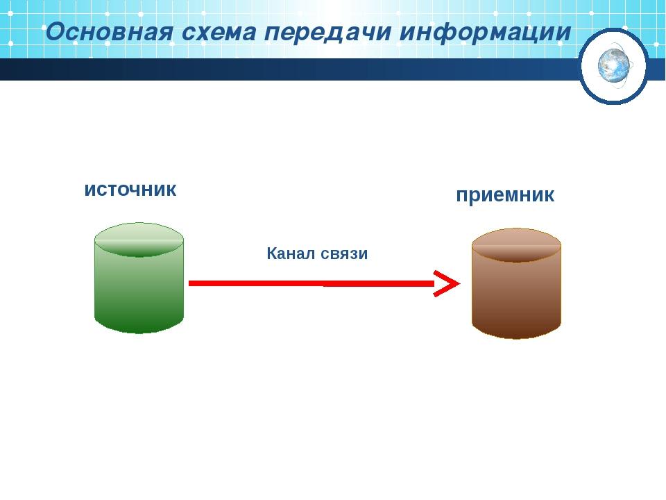 Электронная почта - это передача и получение сообщений в считанные секунды