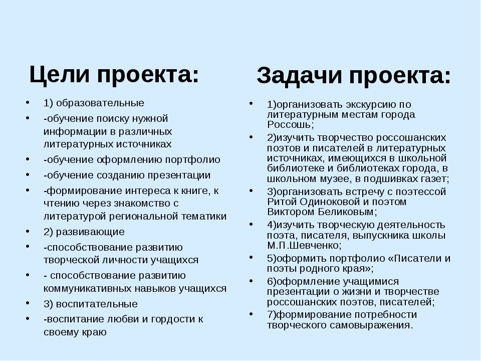Цели проекта: 1) образовательные -обучение поиску нужной информации в различн...