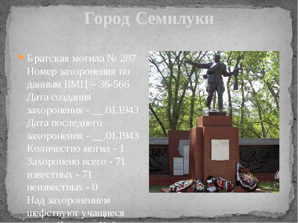 Город Семилуки Братская могила № 287 Номер захоронения по данным ВМЦ – 36-566...
