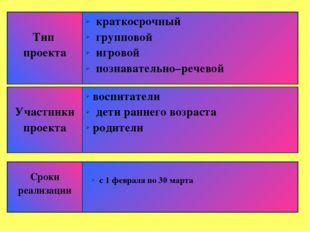 Тип проекта краткосрочный групповой игровой познавательно–речевой Участники