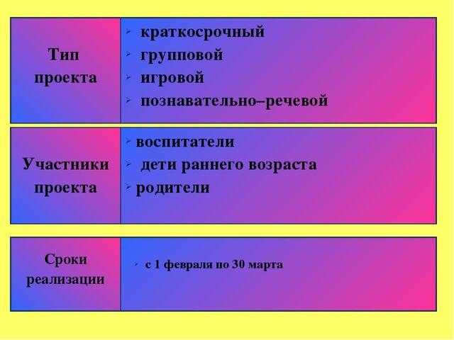 Тип проекта краткосрочный групповой игровой познавательно–речевой Участники...
