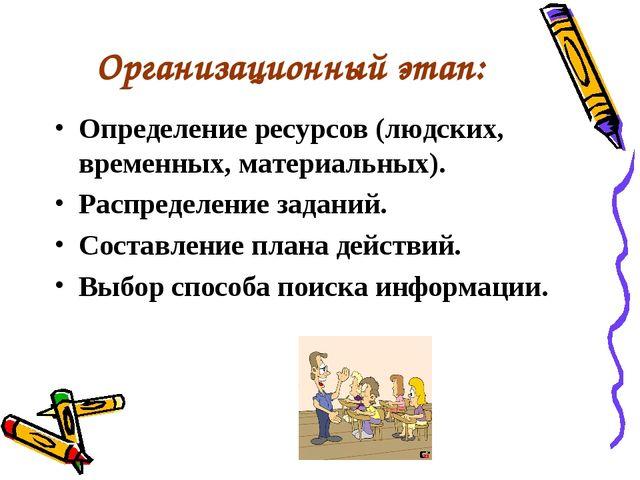 Организационный этап: Определение ресурсов (людских, временных, материальных)...