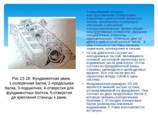 Главнейшими общими конструктивными элементами поршневых двигателей являются о