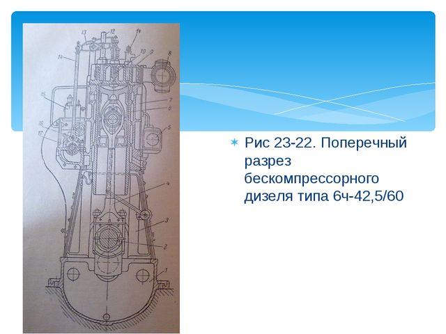 Рис 23-22. Поперечный разрез бескомпрессорного дизеля типа 6ч-42,5/60