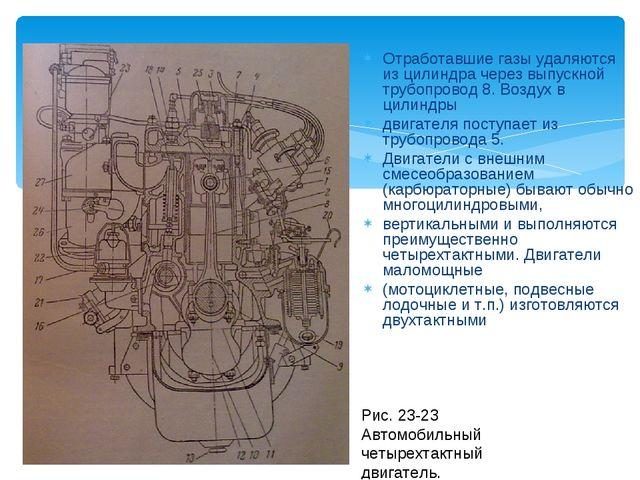 Отработавшие газы удаляются из цилиндра через выпускной трубопровод 8. Воздух...