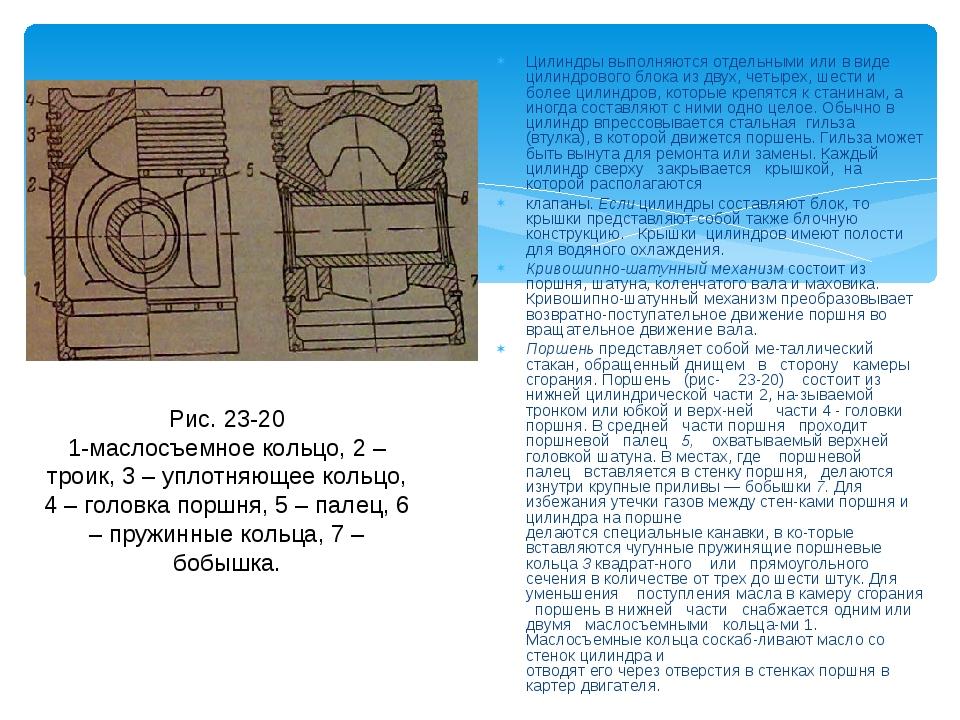 Цилиндры выполняются отдельными или в виде цилиндрового блока из двух, четыре...