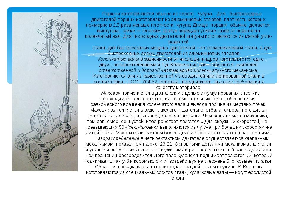 Рис.23-21. Механизм газораспределения четырехтактного двигателя с нижним расп...