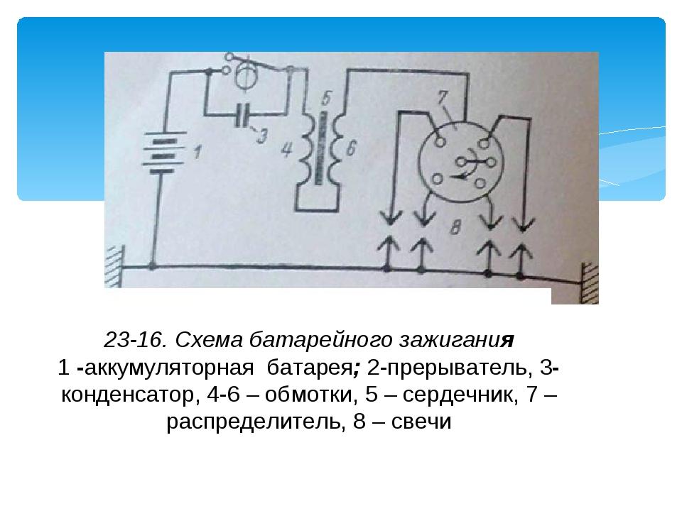 23-16. Схема батарейного зажигания 1 -аккумуляторная батарея; 2-прерыватель,...